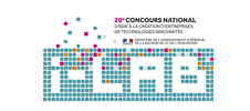 ILAB concours_logo